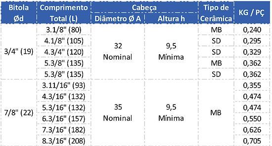 Parafuso_26_Stud_Bolts_Tabela.jpg
