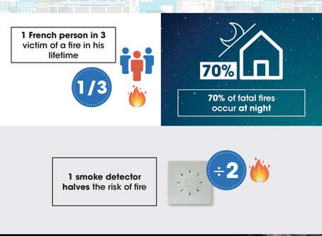 Heating season: pay attention to fire hazards