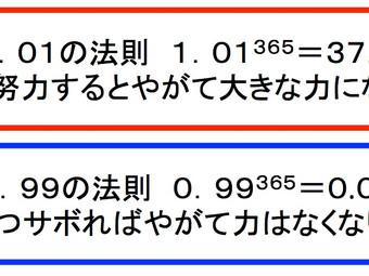 1.01と0.99の法則