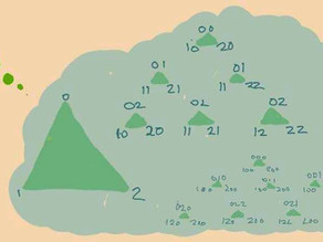 A Baby's Guide to the p-adic Number System.
