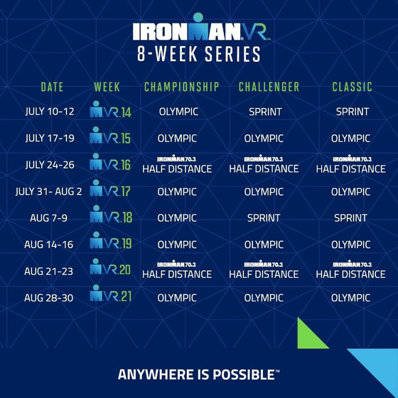 Considering Racing In the Ironman VR Series? We can help
