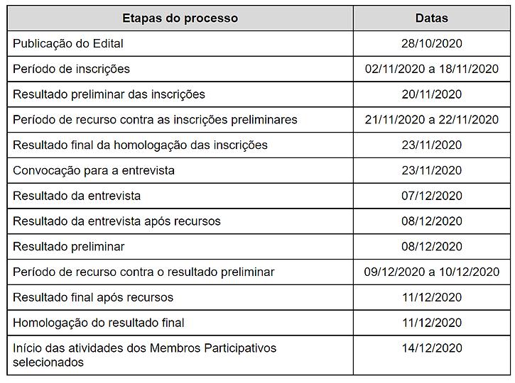 cronograma apecs.png