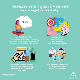 ELEVATE Your Quality of Life (Infographic)