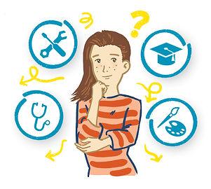 Orientation scolaire Bilan de compétences pour lycéens