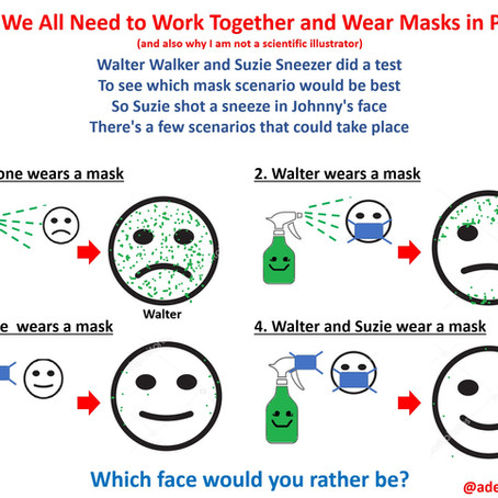 Graphic: Why we need to work together and wear masks in public