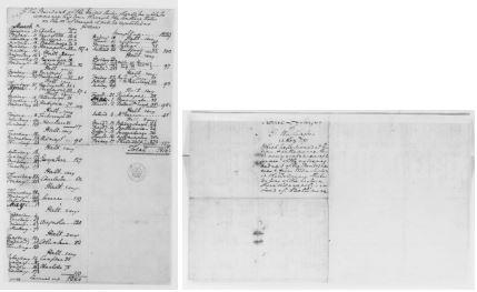 Washington's Itinerary Sent to the Cabinet