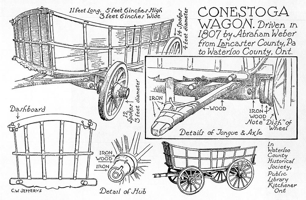 Construction details of a Conestoga Wagon