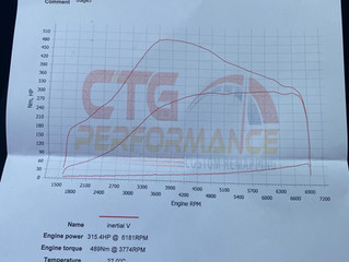 Audi A3 1.8TSI Stage 3 Tuning File