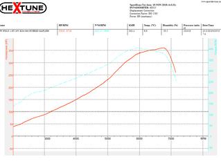 VW POLO 1.8T 20V Stage 3 K04-064 Turbo Hybrid mafless