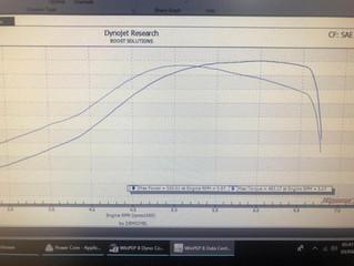 Audi S3 2.0TSI MQB Stage 3 Tuning File