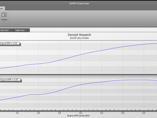Audi S3 8V 2.0L TSI MQB Stage 3