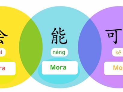 """Как китайците """"могат"""" по 3 различни начина - модалните глаголи"""