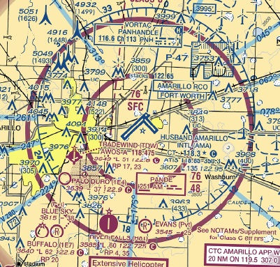FAA Airspace Auth (Class C)