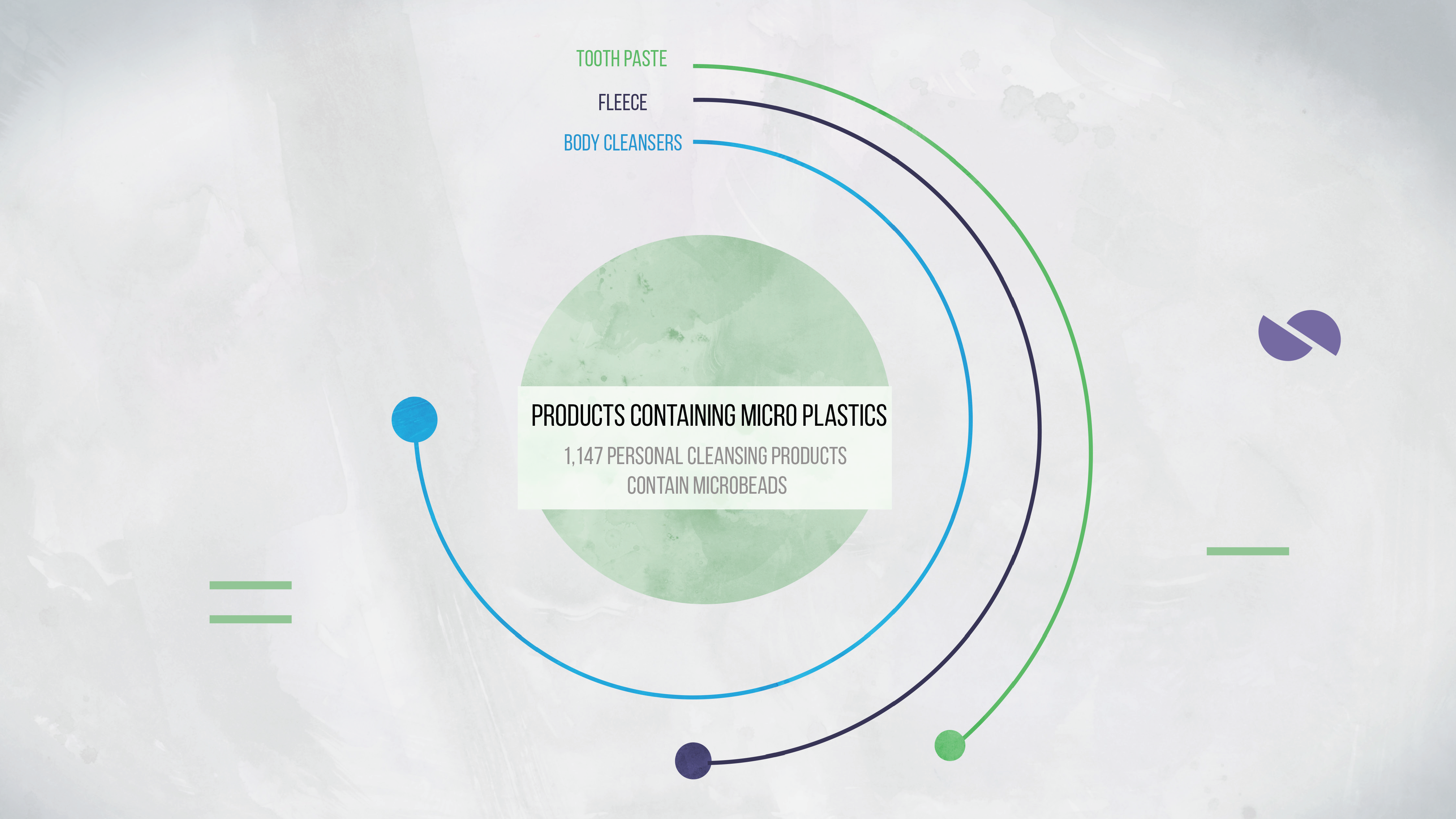 assignment6_Infographic_microplastic_jestridge_Page_10