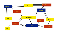 Primary_processbookbook_Page_04