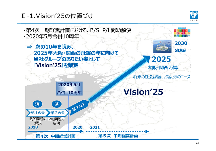vision25.png