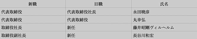 スクリーンショット 2020-05-01 13.30.53.png