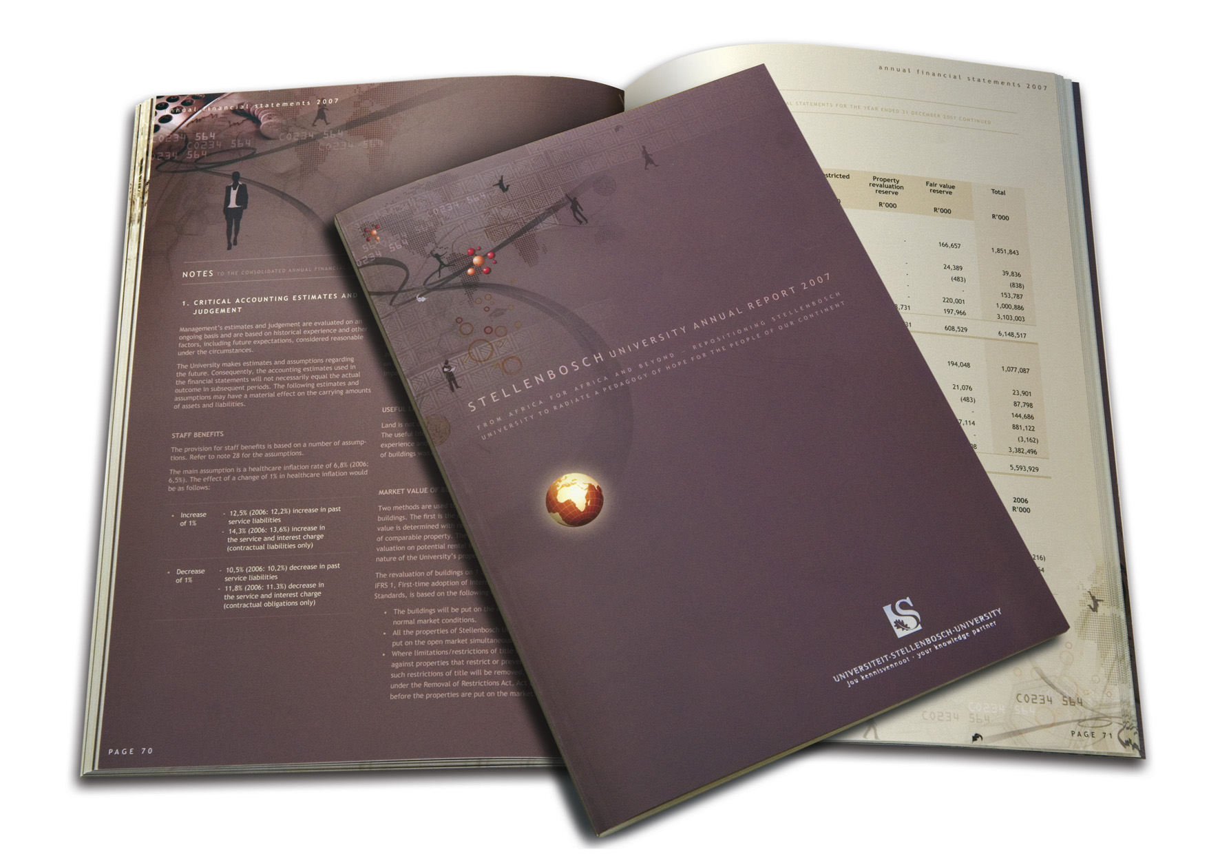 Univ. of Stellenbosch Annual Report