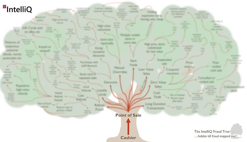 froud_Tree.png