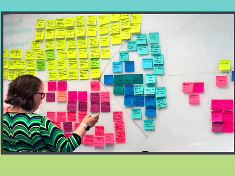 How can we develop a growth mindset through Design Thinking?