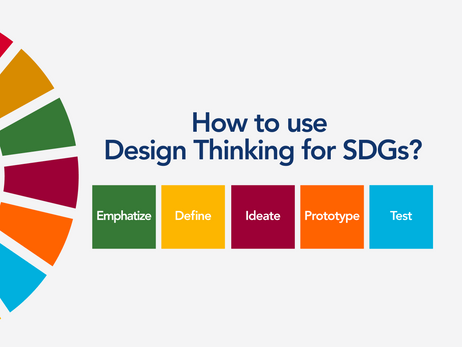 How to use Design Thinking for SDGs