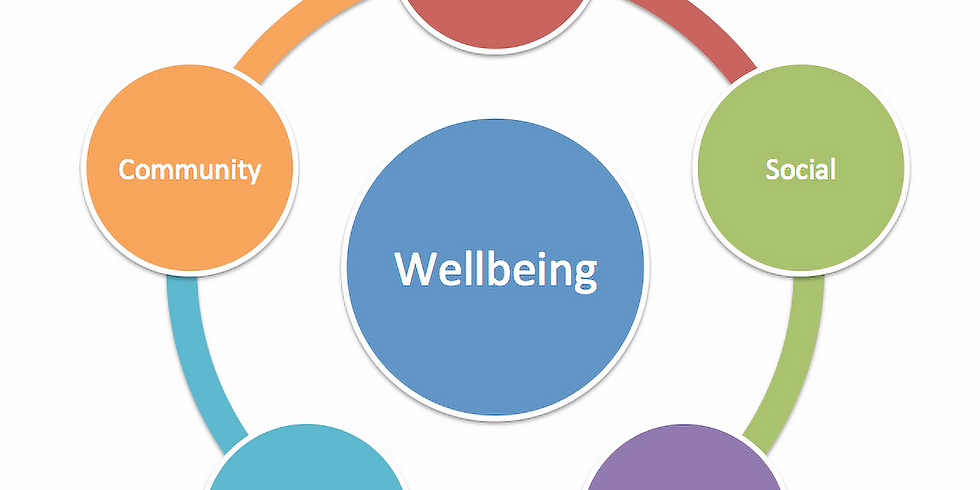 Employees Wellbeing Workshop