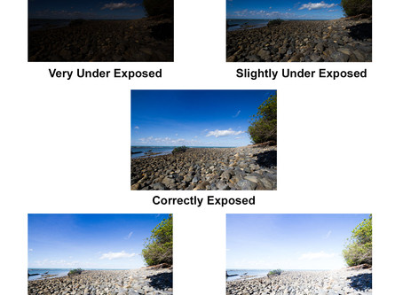Why I believe exposure is the most important part of photography