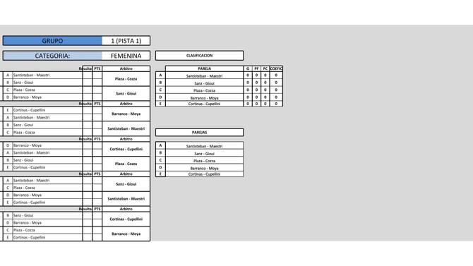 Cuadros para el torneo del 13 de Enero