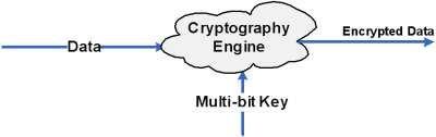 aes_security_fig1.jpg
