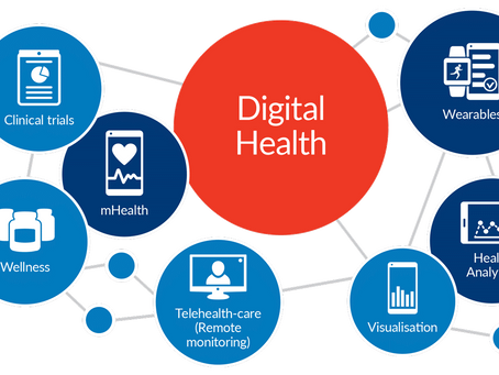 """""""Digital Health during COVID-19: Opportunities and Challenges"""" 16/12/2020 @ 4:00-5:30μμ"""