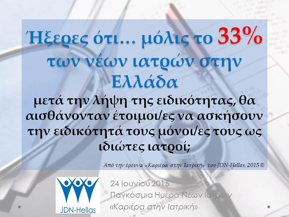 WYDD15_PPTSLIDE_005_GR