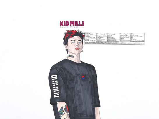 KID MILLI