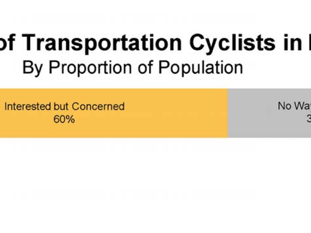 Why Are Cyclists Stressed and What Cities Are Doing About It.