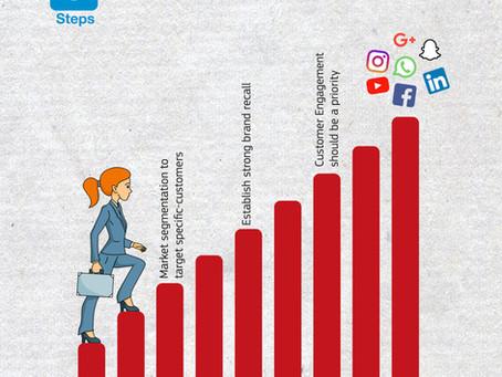 3 STEPS TO BUILD BRAND AWARENESS ON SOCIAL MEDIA