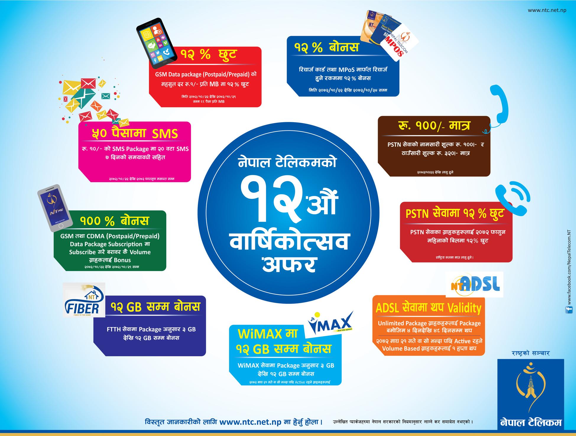 Nepal Telecome
