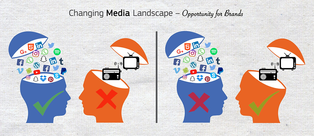 Traditional Media vs Social Media