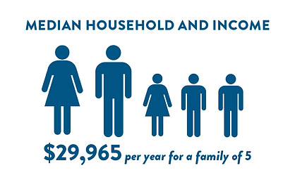 Median Household Size 2020.png