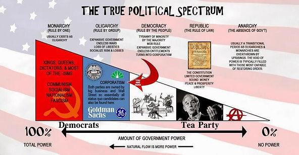 PoliticalSpectrum.jpg