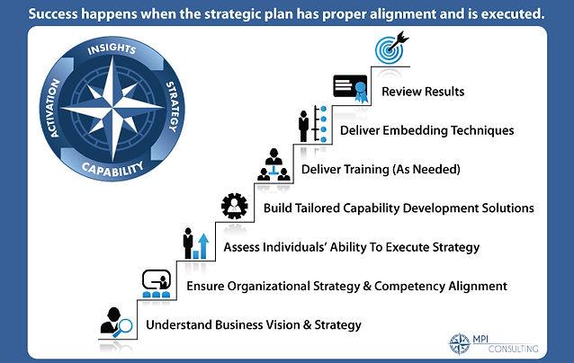 Strategic-Consulting-Chart.jpg