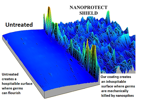 nanoprotect surface photo.png