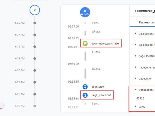 Налаштування Ecommerce Google Analytics 4 (App+Web) через Google Tag Manager. Докладна інструкція