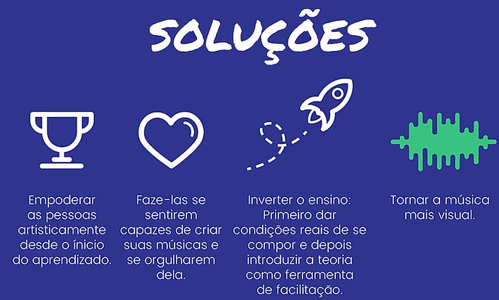 soluções.png