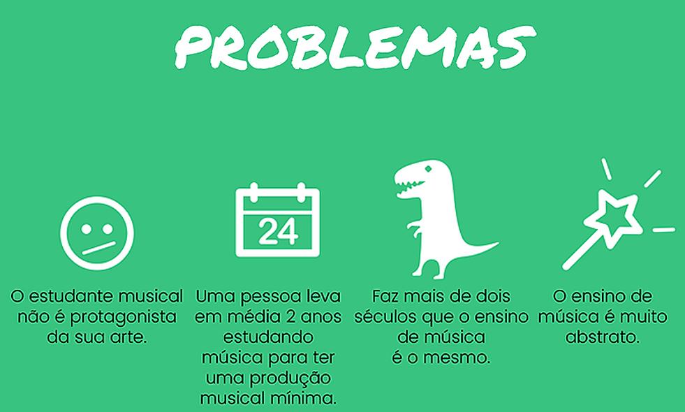 problemas.png