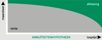 GRH02S annuiteit.png