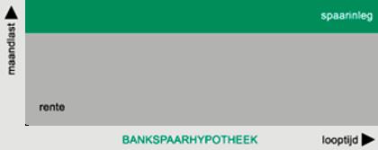 GRH05S bankspaar.png
