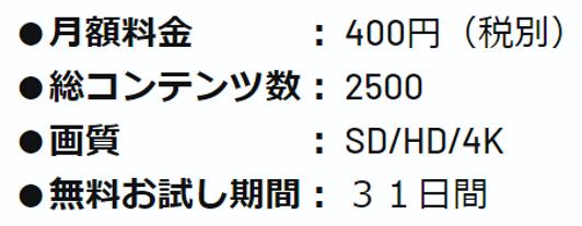 アニメストア コンテンツ.png