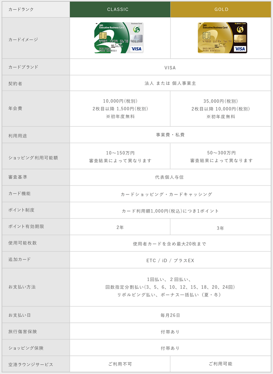 SBS Executive Business Cardスペック.png