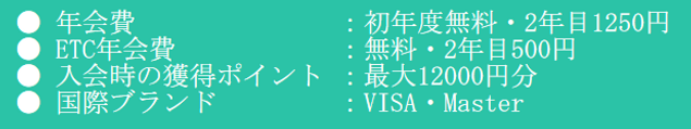 三井住友ビジネスカード for Owners詳細.png