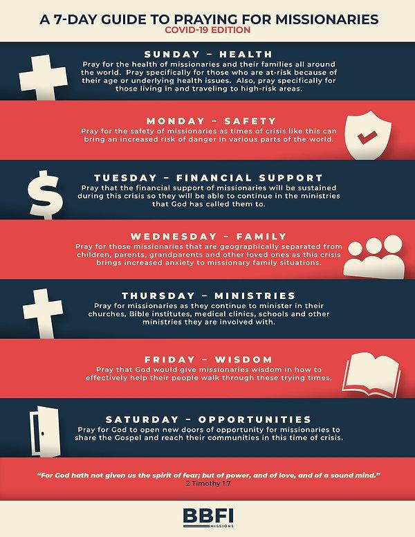 7 day prayer guide.jpg