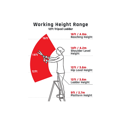 Henchman 3 Leg Adjustable Tripod Ladder - 12 ft
